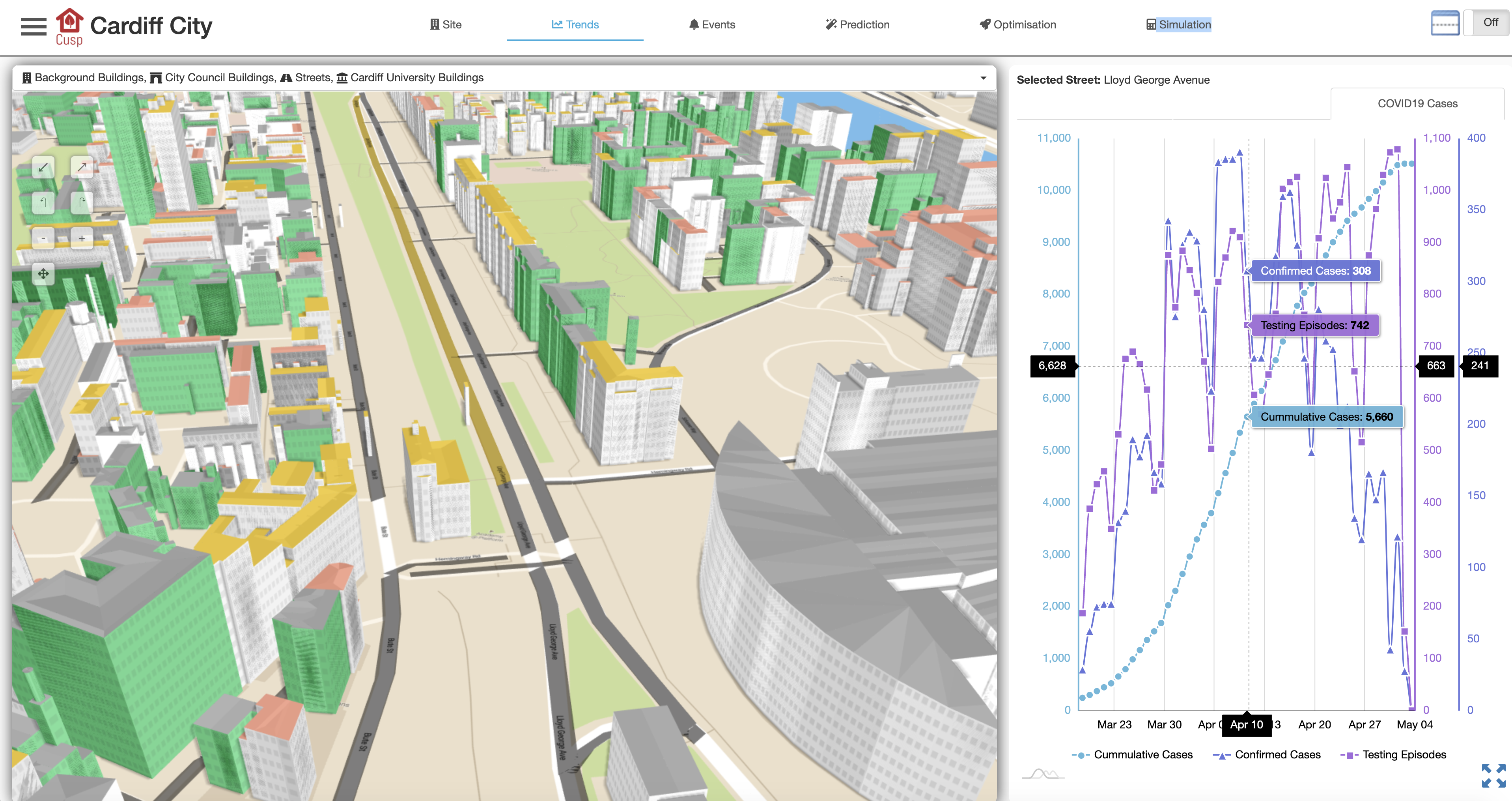 COVID-19 Smart City Case Study 2 CUSP - Smart City Solution for Cardiff and Luxembourg
